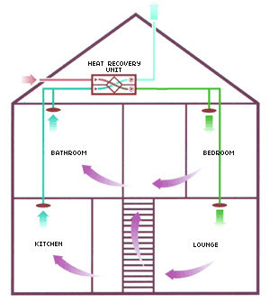 Image Result For Central Heat And Air Cost